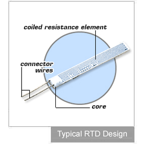 Tremendous Rtd Elements And Rtd Probes Resistance Temperature Detection Wiring 101 Capemaxxcnl